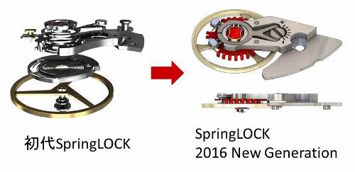 スプリングロックの進化 (500x243)