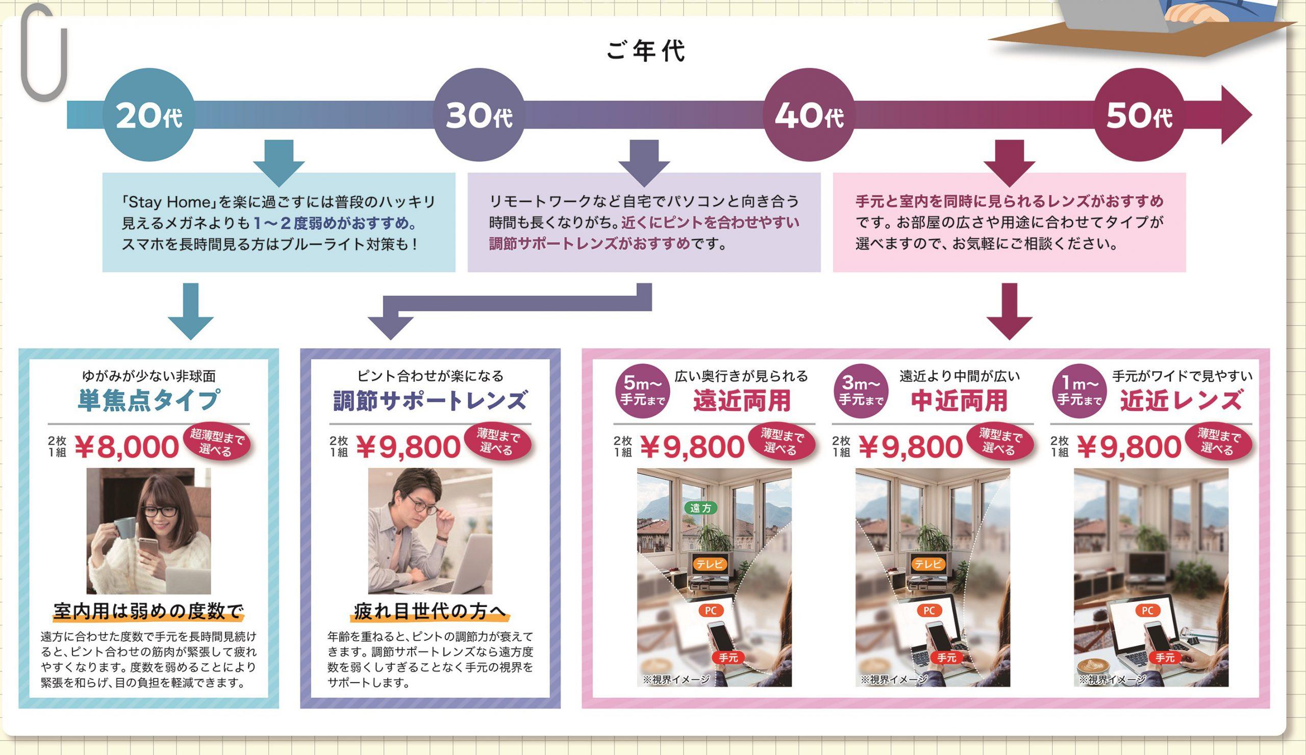 202006_yamatoya_ok